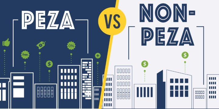 什么是PEZA?